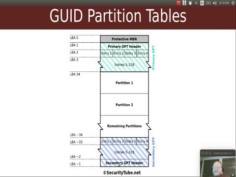Mounting Images: GUID Partitions