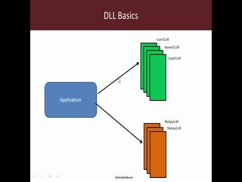 DLL Function Forwarding Basics: Understanding Imports