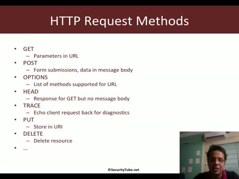 HTTP Methods and Verb Tampering