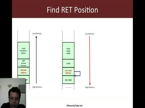 RET Control to Code Execution