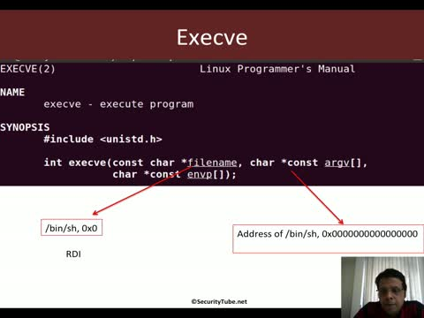 Module 2: Execve JMP-CALL-POP Shellcode
