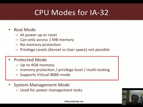 CPU Modes and Memory
