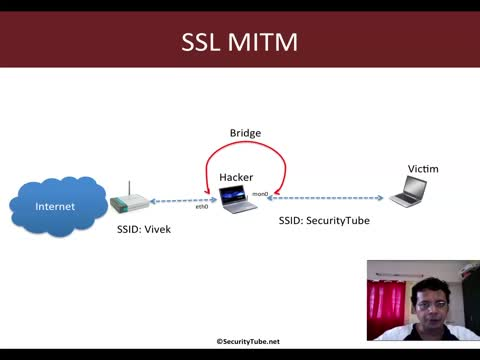 SSL Man in the Middle Attacks