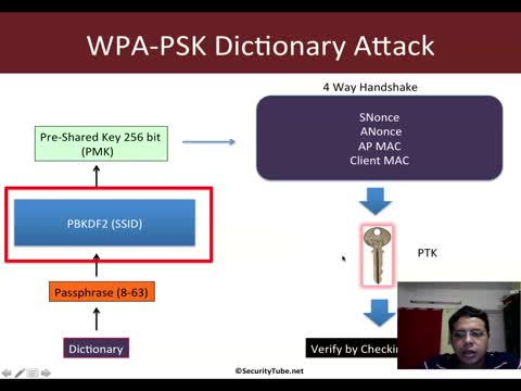Speeding up WPA/WPA2-PSK Cracking
